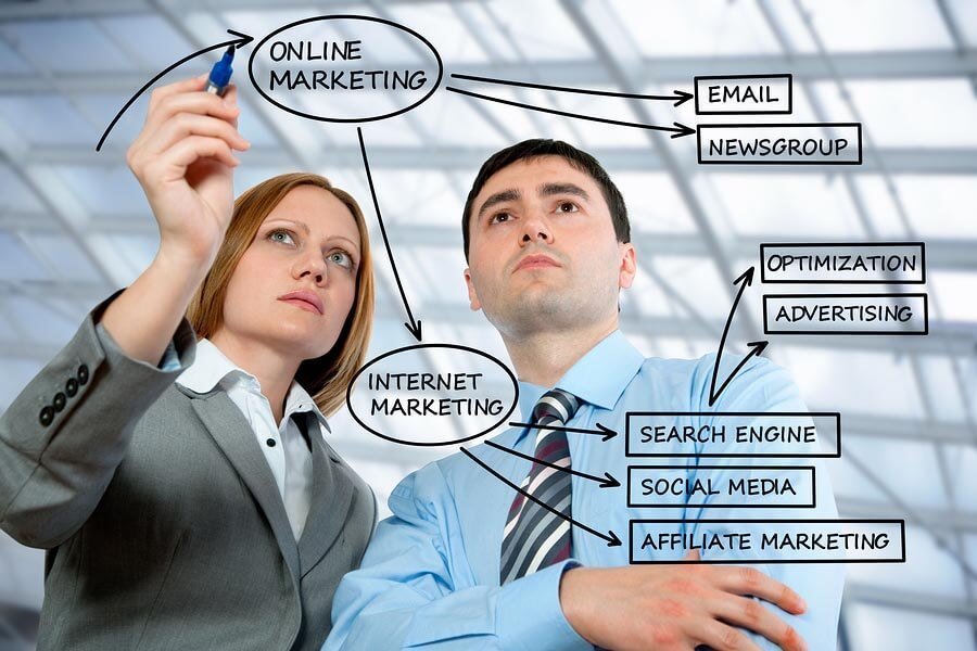 Strategic Marketing Consultants